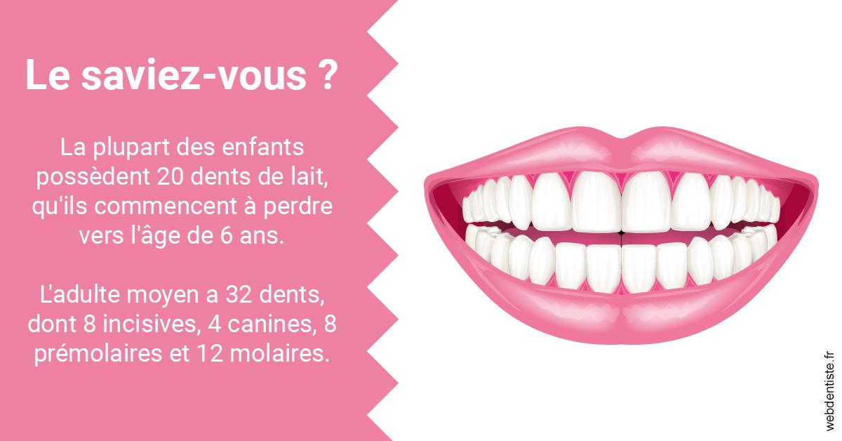https://dr-bricout-anne-emmanuelle.chirurgiens-dentistes.fr/Dents de lait 2
